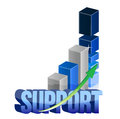Chart support graph Stock Photography