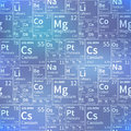 Chemical elements from periodic table, white icons on blurred background, seamless pattern Royalty Free Stock Photo