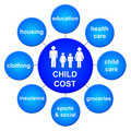 Child cost Royalty Free Stock Photo