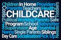 Childcare Word Cloud Royalty Free Stock Photo