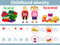 Childhood obesity infographics.