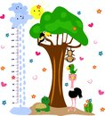 Children height meter with cute birds and monkey. Vector illustration Royalty Free Stock Photo