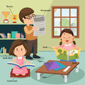 Children reading the book at home with related vocabulary index Royalty Free Stock Photo