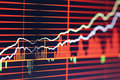 China's Stock Charts