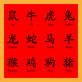 Chinese characters for chinese star signs Royalty Free Stock Image