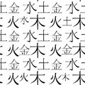 Chinese five basic elements of the universe hieroglyphics. Royalty Free Stock Photo