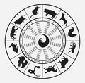 Chinese horoscope wheel Royalty Free Stock Photography