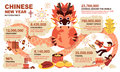 Chinese New Year Infographic Elements Royalty Free Stock Photo