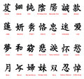Chinese symbols Royalty Free Stock Photo