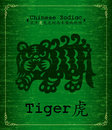 Chinese Zodiac - tiger Stock Images
