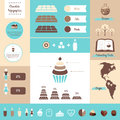 Chocolate And Food Production Infographics Design Elements Royalty Free Stock Photo