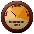Cholesterol Meter Gauge, Vector Illustration.
