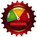 Cholesterol Meter Gear shaped Gauge.