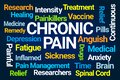 Chronic Pain Word Cloud Royalty Free Stock Photo