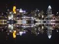 Downtown Cincinnati Ohio Skyli...