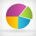 Circle colorfull  graph Royalty Free Stock Photo