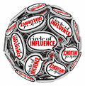 Circle of Influence Speech Bubble Sphere Communicating Network Royalty Free Stock Photo