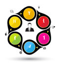 Circle rotate with icons template can use for business concept or advertising Royalty Free Stock Images