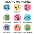 Circular Inbound Marketing Vector Icons
