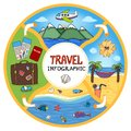 Circular travel infographic flow chart vector showing the tickets passport and luggage flying over mountains a hammock on a hot Royalty Free Stock Image