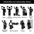 Citizenship and nationality pictogram clipart human icons depicting people of a country a person can be a normal citizen dual Stock Photo