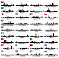 Město arabský poloostrov a