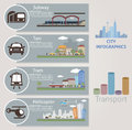 City transport vector for you design Royalty Free Stock Photography