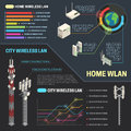 City wireless communication infographics