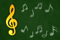 Clef and music notes on chalkboard