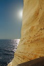 Cliff at sunset view of the rosh hanikra Royalty Free Stock Photos