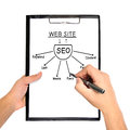 Clipboard with seo scheme and pen in hand Royalty Free Stock Photo