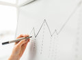 Close up of hand drawing graph on flip chart Royalty Free Stock Photo