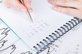 Close up of hand making notes in the notebook lying on diagrams Royalty Free Stock Images