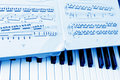 Close-up musical notes sheet Royalty Free Stock Photo