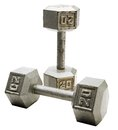Close-up of pair of dumbbell Royalty Free Stock Images