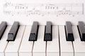 Close-up piano keyboard. Sheet music on background is copyright free Royalty Free Stock Photo