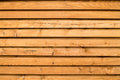 Closeup of wooden house wall