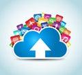 Oblak aplikácie