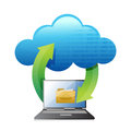 Cloud computer and laptop folder illustration design over white Royalty Free Stock Images