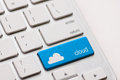 Cloud computing button key on white keyboard Royalty Free Stock Photography