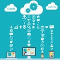 Cloud Computing Color Vector I...