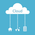 Cloud Computing Concept. Home, Office, Mobile, Tab Royalty Free Stock Photo