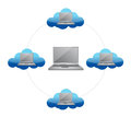 Cloud computing concept network laptop Stock Photos