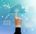 Cloud computing concept technology connectivity Royalty Free Stock Photos