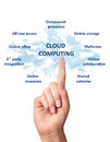 Cloud computing concept technology connectivity on white background Stock Photo