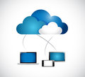Cloud computing connection to electronics. Royalty Free Stock Photos