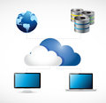 Cloud computing connection to electronics concept illustration design Royalty Free Stock Photography