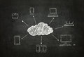 Cloud computing diagram with devices Stock Image