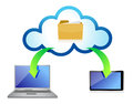 Cloud Computing with different Devices Stock Photo