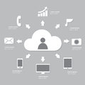 Cloud computing infographics technology connectivity concept Royalty Free Stock Photos